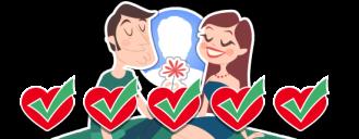 étape 1.4. les attentes - comment rencontrer le partenaire idéal