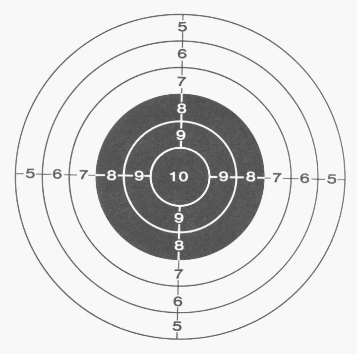 étape 2 - identifier ta cible - comment rencontrer le partenaire idéal
