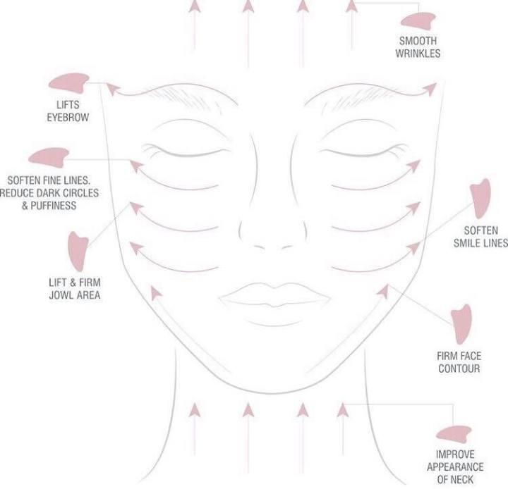comment réaliser un massage facial gua sha - les bienfaits du gua sha